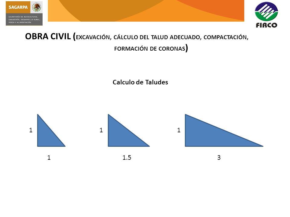 OBRA CIVIL ( EXCAVACIÓN, CÁLCULO DEL TALUD ADECUADO, COMPACTACIÓN, FORMACIÓN DE CORONAS ) Calculo de Taludes 1 1 11 1.53