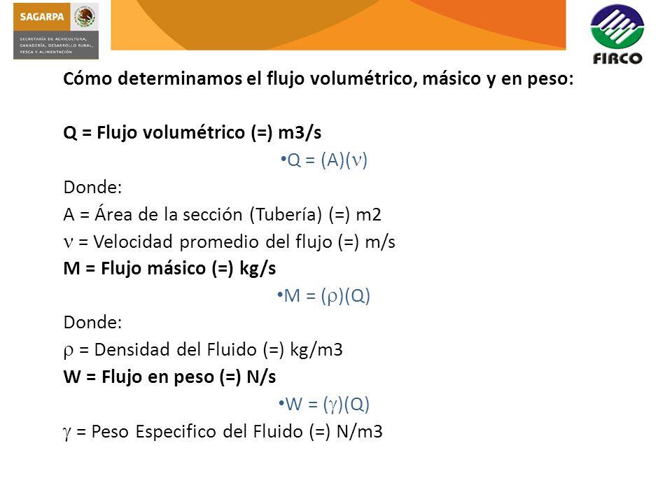 Cómo determinamos el flujo volumétrico, másico y en peso: Q = Flujo volumétrico (=) m3/s Q = (A)( ) Donde: A = Área de la sección (Tubería) (=) m2 = V