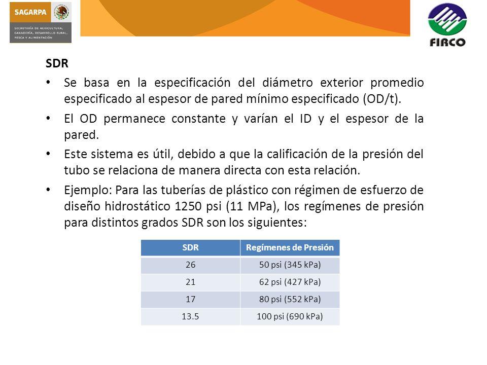 SDR Se basa en la especificación del diámetro exterior promedio especificado al espesor de pared mínimo especificado (OD/t). El OD permanece constante