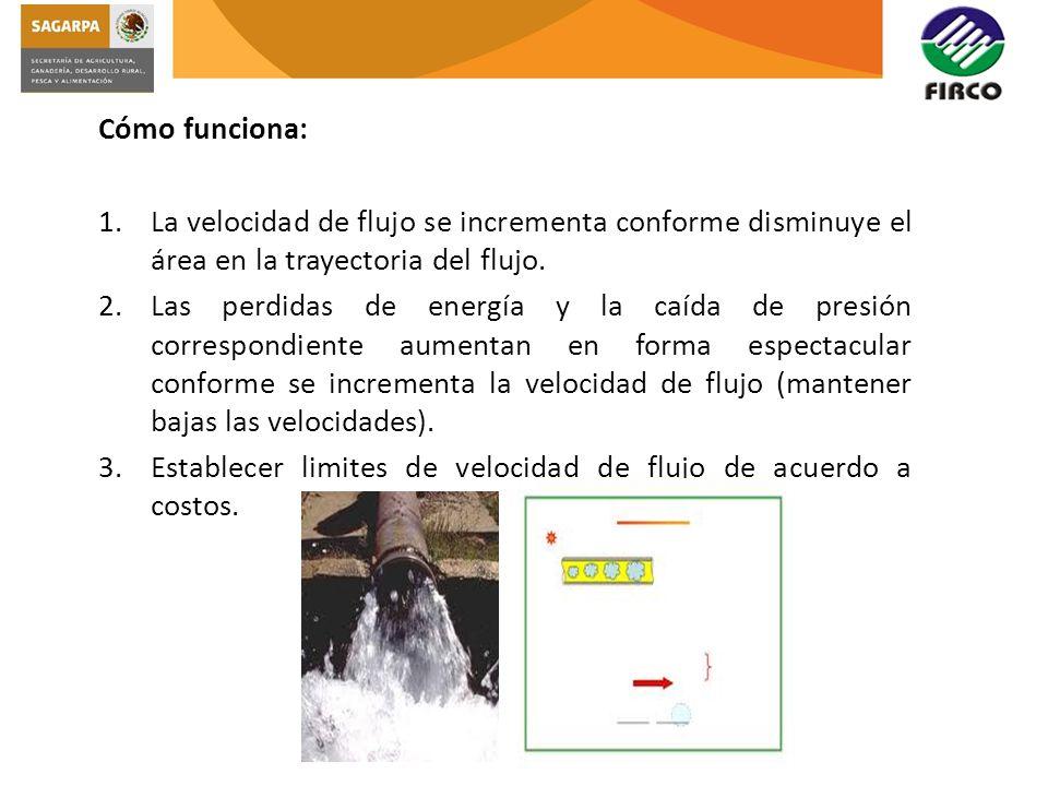 Cómo funciona: 1.La velocidad de flujo se incrementa conforme disminuye el área en la trayectoria del flujo. 2.Las perdidas de energía y la caída de p
