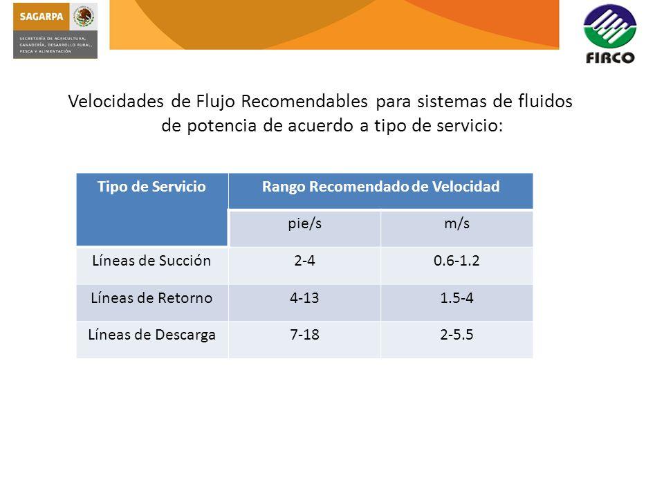 Velocidades de Flujo Recomendables para sistemas de fluidos de potencia de acuerdo a tipo de servicio: Tipo de ServicioRango Recomendado de Velocidad