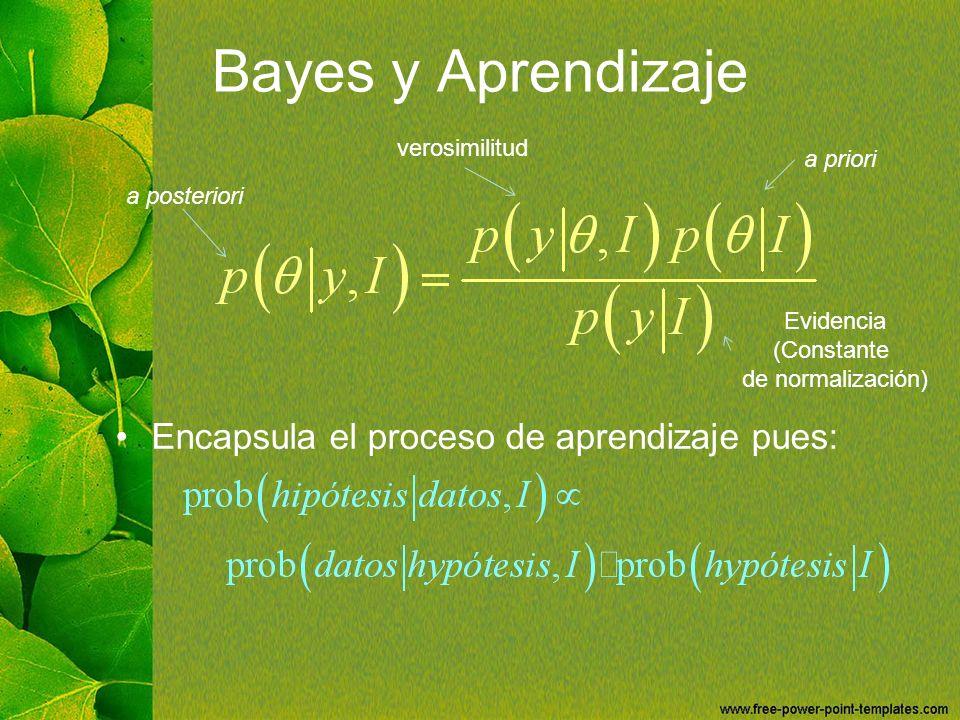 Bayes y Aprendizaje Encapsula el proceso de aprendizaje pues: a posteriori verosimilitud a priori Evidencia (Constante de normalización)