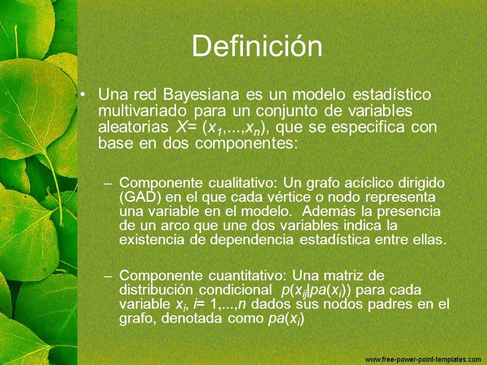 Definición Una red Bayesiana es un modelo estadístico multivariado para un conjunto de variables aleatorias X= (x 1,...,x n ), que se especifica con b