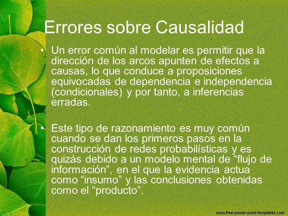 Errores sobre Causalidad Un error común al modelar es permitir que la dirección de los arcos apunten de efectos a causas, lo que conduce a proposicion