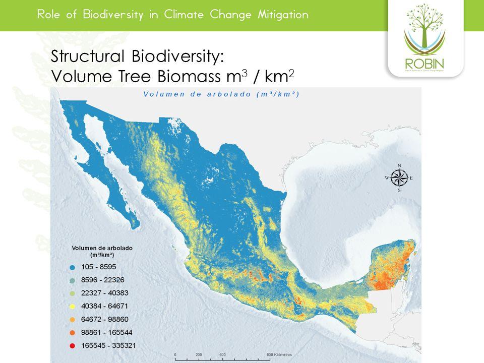 Structural Biodiversity: Volume Tree Biomass m 3 / km 2 Structural Biodiversity: Volume Tree Biomass m 3 / km 2