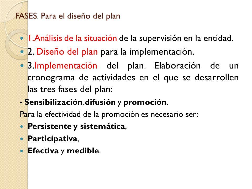 FASES. Para el diseño del plan 1.Análisis de la situación de la supervisión en la entidad. 2. Diseño del plan para la implementación. 3.Implementación