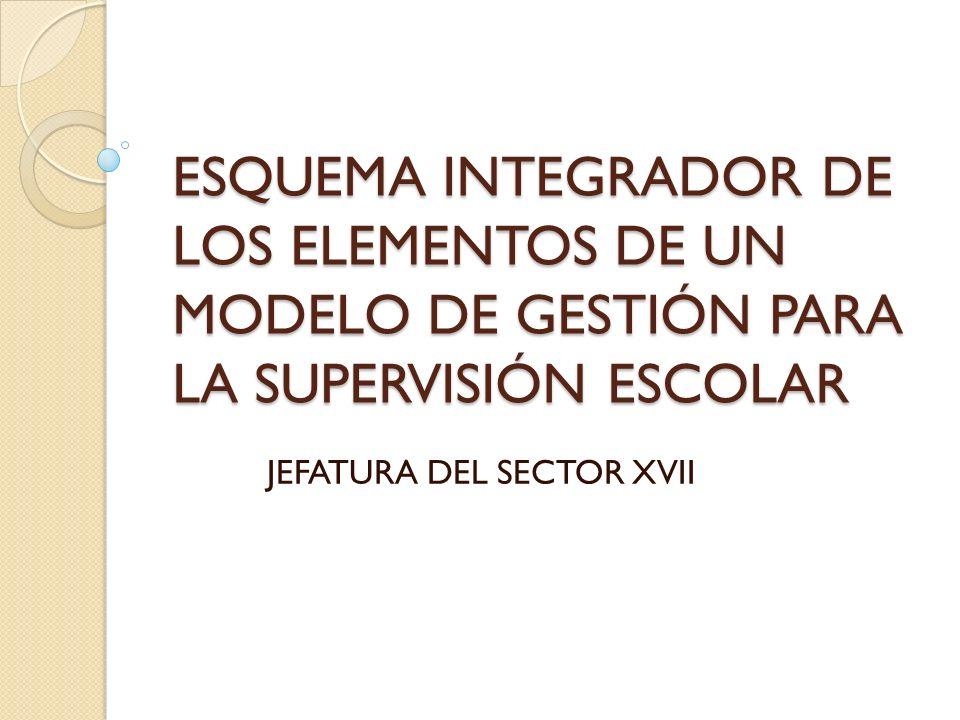 ESQUEMA INTEGRADOR DE LOS ELEMENTOS DE UN MODELO DE GESTIÓN PARA LA SUPERVISIÓN ESCOLAR JEFATURA DEL SECTOR XVII