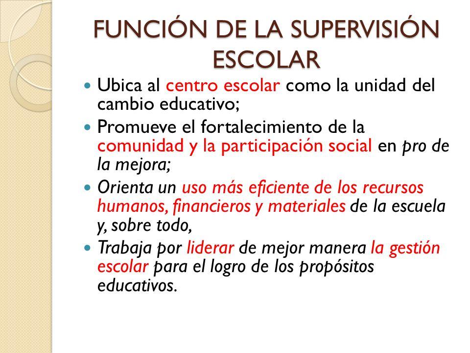 IV.Factores clave para una innovación integral de la supervisión escolar.