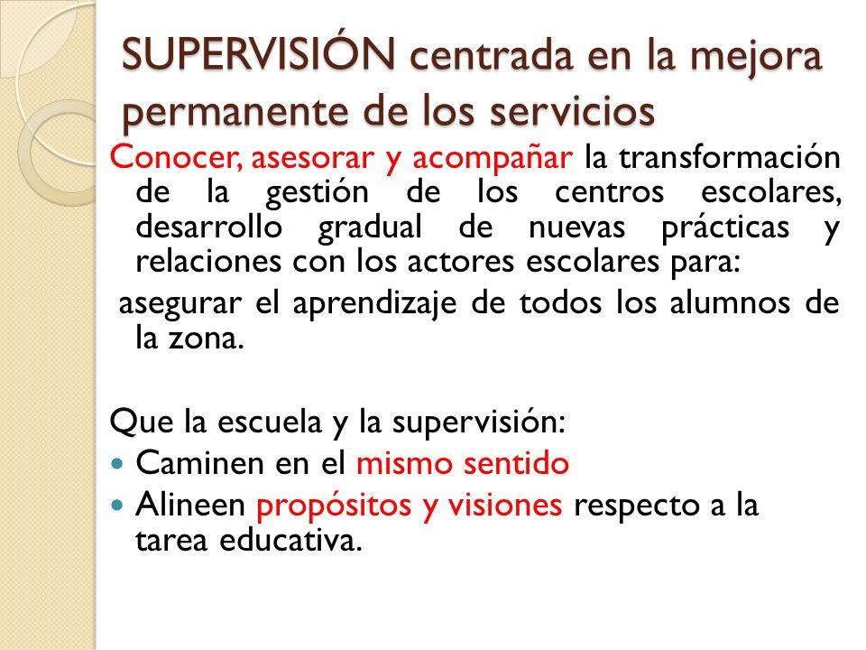SUPERVISIÓN centrada en la mejora permanente de los servicios Conocer, asesorar y acompañar la transformación de la gestión de los centros escolares,