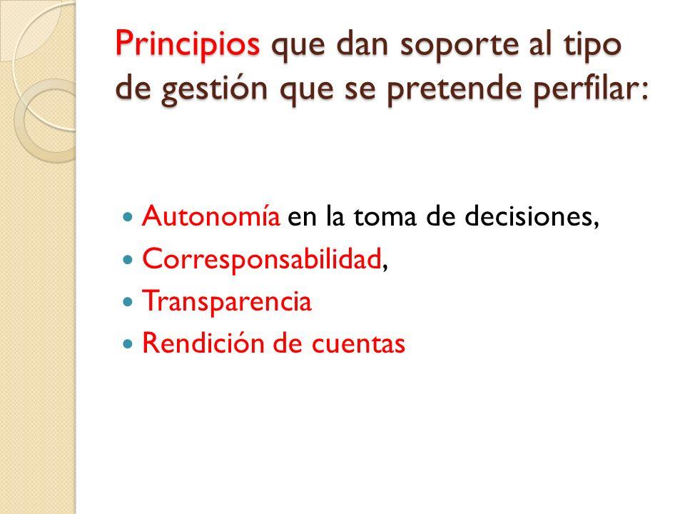 Principios que dan soporte al tipo de gestión que se pretende perfilar: Autonomía en la toma de decisiones, Corresponsabilidad, Transparencia Rendició