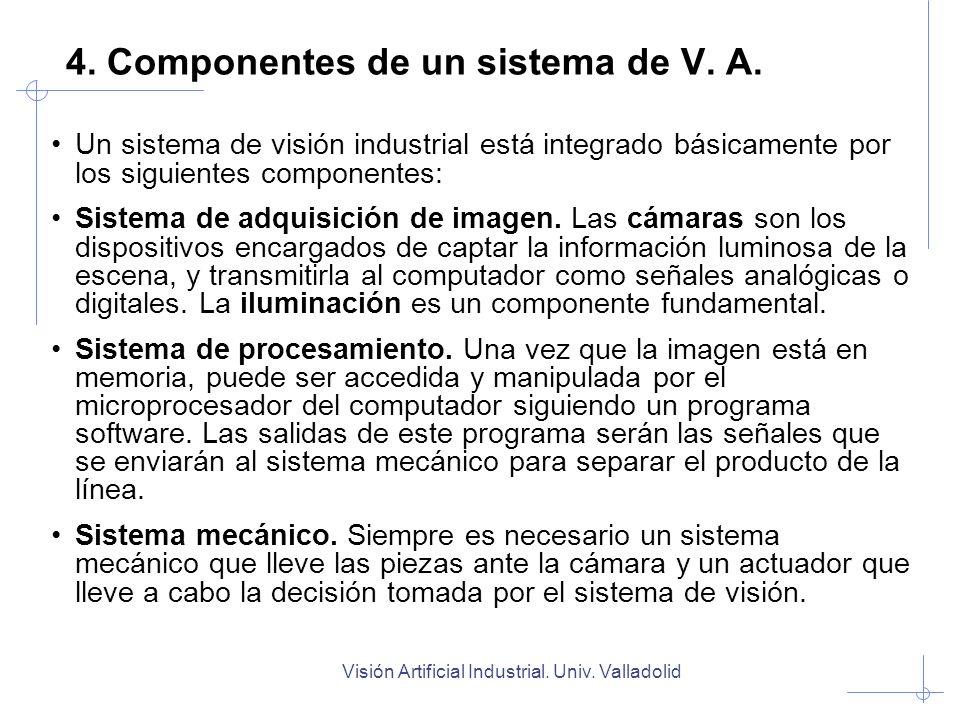 Visión Artificial Industrial. Univ. Valladolid 4. Componentes de un sistema de V. A. Un sistema de visión industrial está integrado básicamente por lo