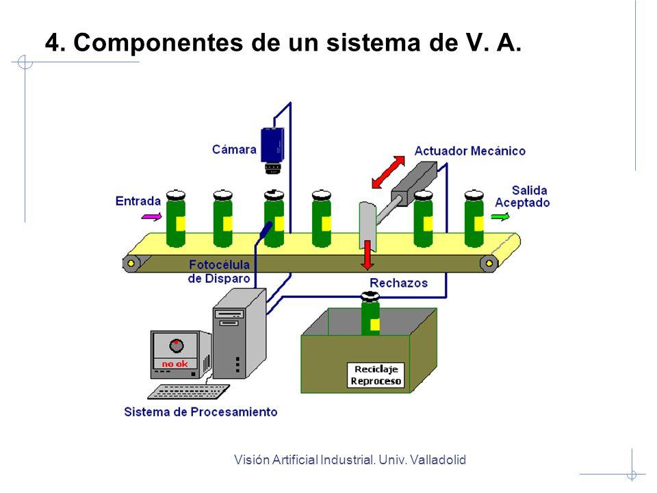 Visión Artificial Industrial. Univ. Valladolid 4. Componentes de un sistema de V. A.