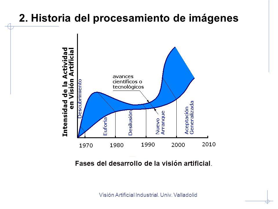 Visión Artificial Industrial. Univ. Valladolid 2. Historia del procesamiento de imágenes Fases del desarrollo de la visión artificial.