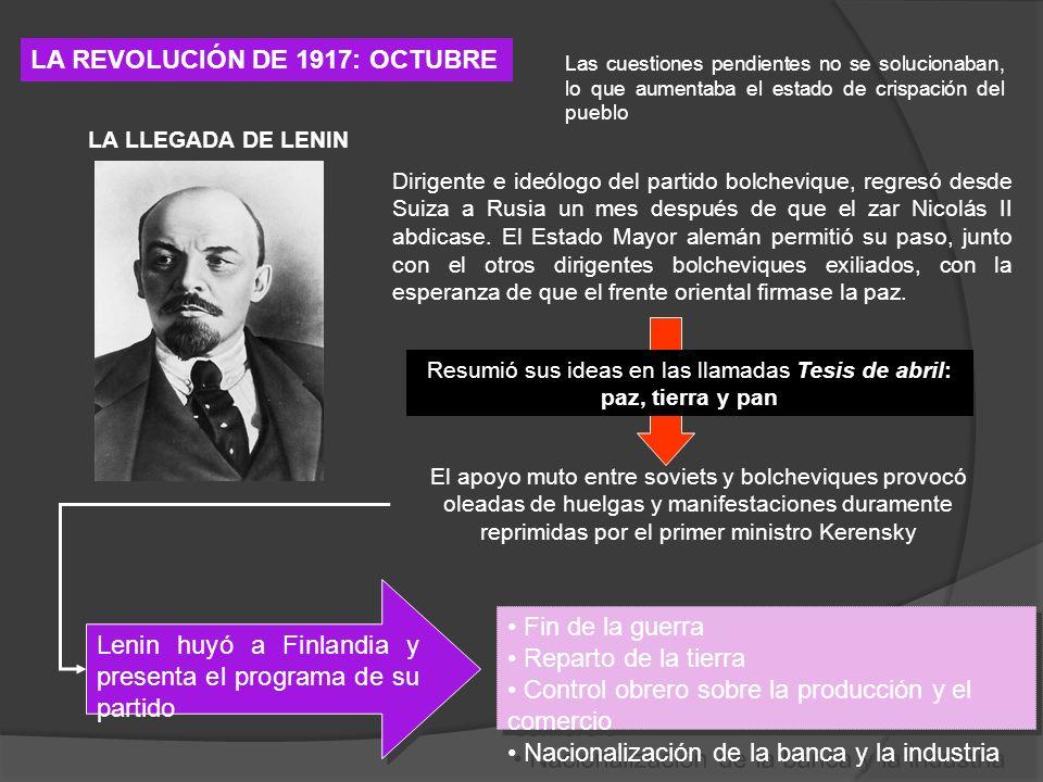 LA REVOLUCIÓN DE 1917: OCTUBRE Las cuestiones pendientes no se solucionaban, lo que aumentaba el estado de crispación del pueblo LA LLEGADA DE LENIN D