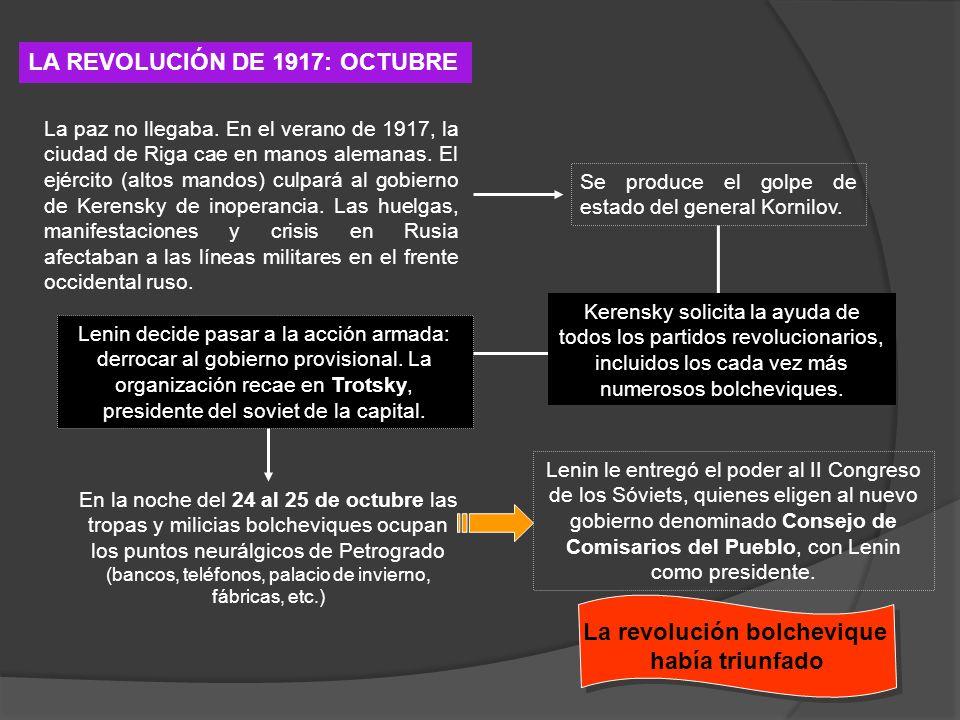 LA REVOLUCIÓN DE 1917: OCTUBRE La paz no llegaba. En el verano de 1917, la ciudad de Riga cae en manos alemanas. El ejército (altos mandos) culpará al