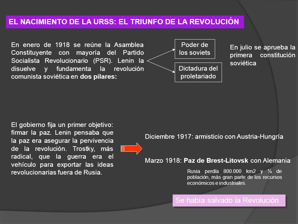 EL NACIMIENTO DE LA URSS: EL TRIUNFO DE LA REVOLUCIÓN En enero de 1918 se reúne la Asamblea Constituyente con mayoría del Partido Socialista Revolucio