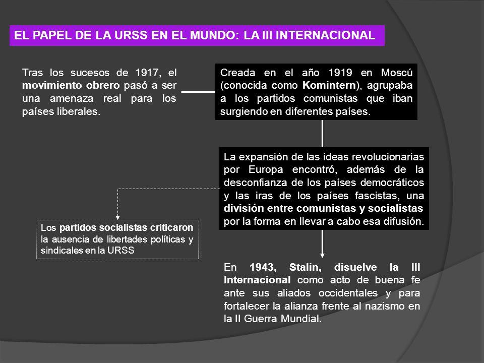 EL PAPEL DE LA URSS EN EL MUNDO: LA III INTERNACIONAL Tras los sucesos de 1917, el movimiento obrero pasó a ser una amenaza real para los países liber