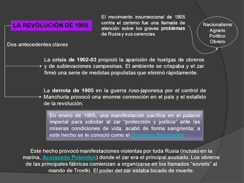 El movimiento insurreccional de 1905 contra el zarismo fue una llamada de atención sobre los graves problemas de Rusia y sus carencias. LA REVOLUCIÓN