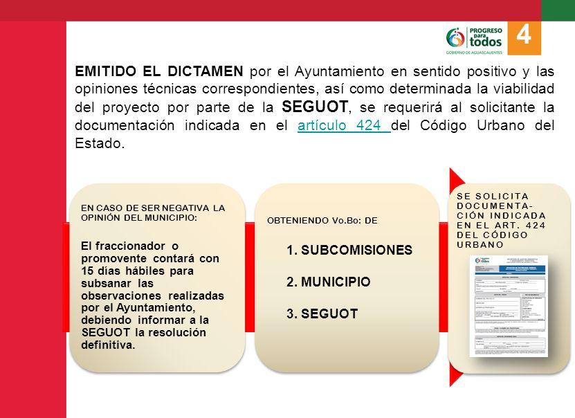 Integrado el expediente, la SEGUOT formulará el PROYECTO DE DICTAMEN, incluyéndolo en el orden del día de la próxima sesión de la C.E.D.U.