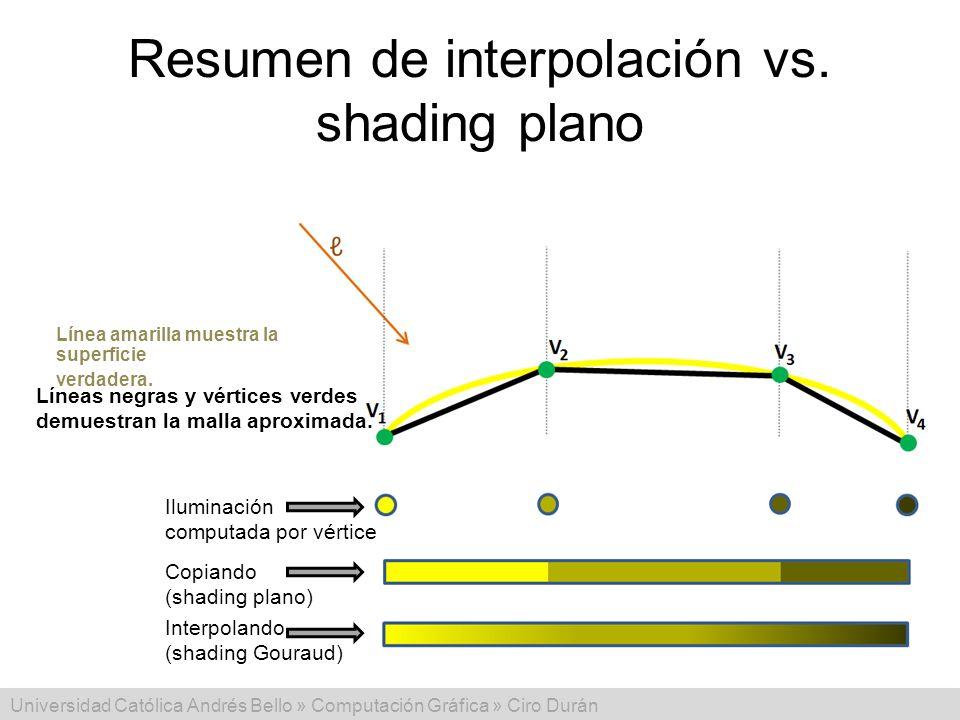Universidad Católica Andrés Bello » Computación Gráfica » Ciro Durán Resumen de interpolación vs. shading plano Interpolando (shading Gouraud) Copiand