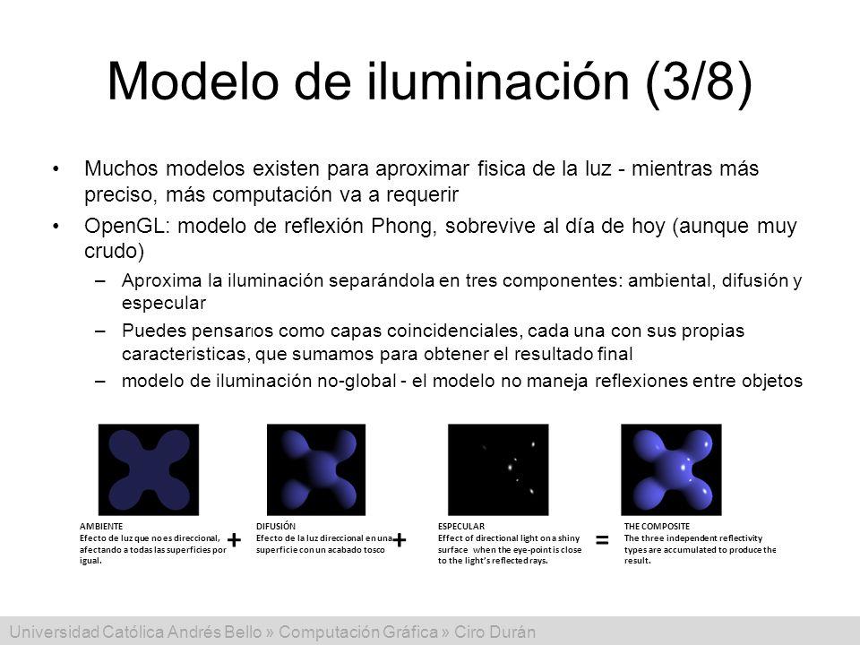 Universidad Católica Andrés Bello » Computación Gráfica » Ciro Durán Modelo de iluminación (3/8) Muchos modelos existen para aproximar fisica de la lu