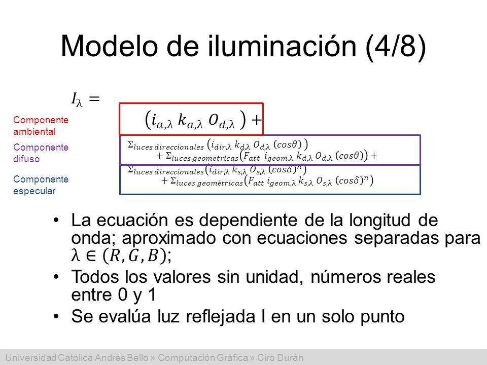Universidad Católica Andrés Bello » Computación Gráfica » Ciro Durán Modelo de iluminación (4/8) Componente ambiental Componente difuso Componente esp