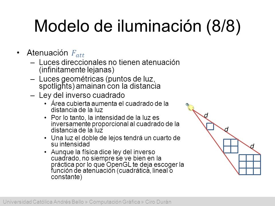 Universidad Católica Andrés Bello » Computación Gráfica » Ciro Durán Modelo de iluminación (8/8) d d d