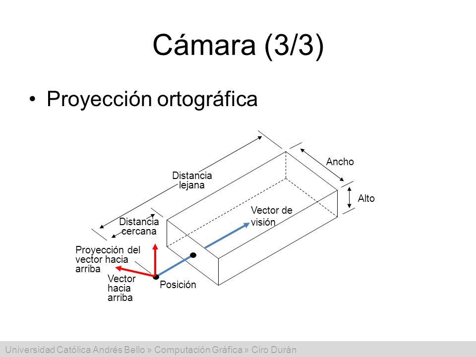 Universidad Católica Andrés Bello » Computación Gráfica » Ciro Durán Cámara (3/3) Proyección ortográfica Alto Ancho Vector de visión Distancia cercana