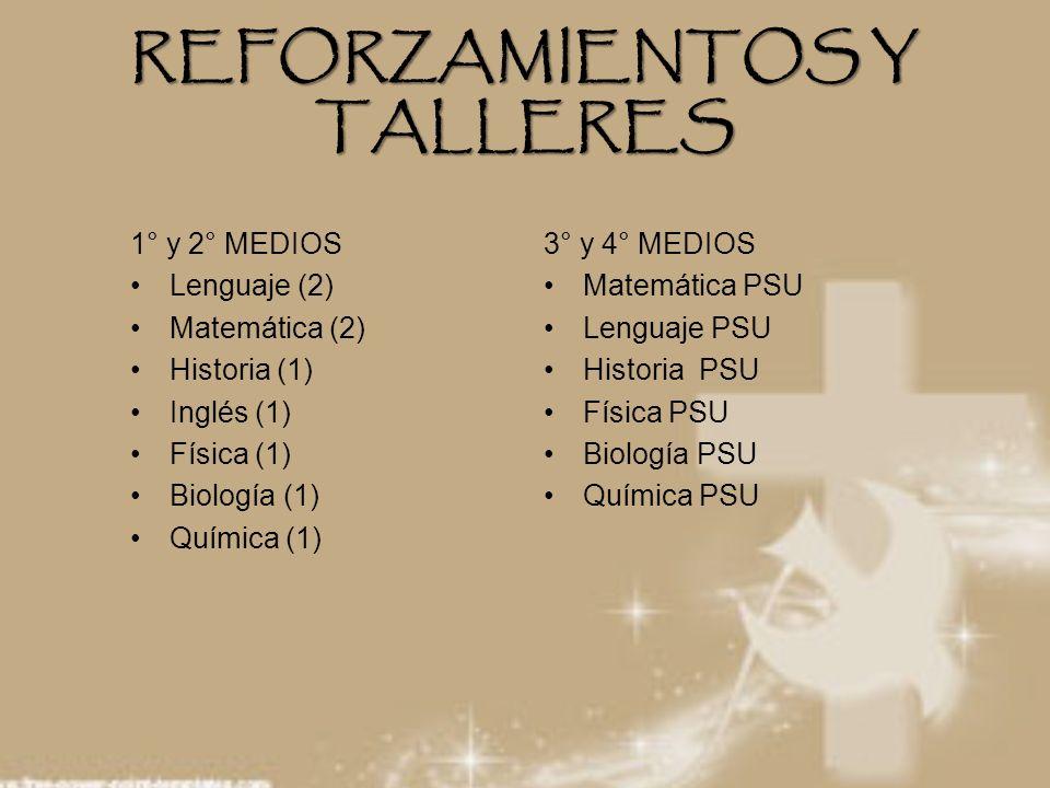 REFORZAMIENTOS Y TALLERES 1° y 2° MEDIOS Lenguaje (2) Matemática (2) Historia (1) Inglés (1) Física (1) Biología (1) Química (1) 3° y 4° MEDIOS Matemá