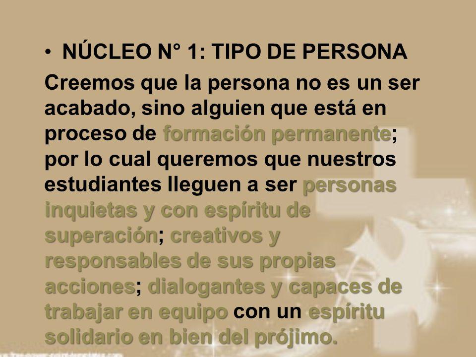 NÚCLEO N° 1: TIPO DE PERSONA formación permanente personas inquietas y con espíritu de superacióncreativos y responsables de sus propias accionesdialo