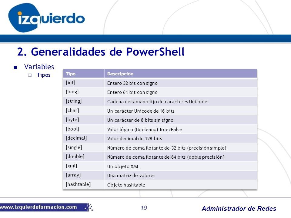 Administrador de Redes 19 Variables Tipos 2. Generalidades de PowerShell