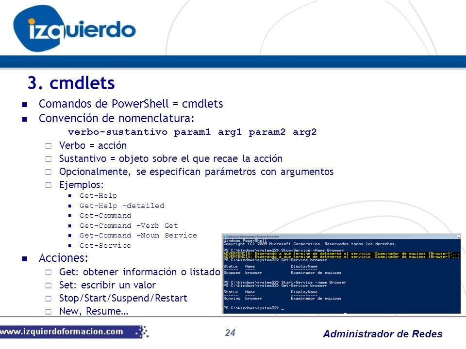 Administrador de Redes 24 Comandos de PowerShell = cmdlets Convención de nomenclatura: verbo-sustantivo param1 arg1 param2 arg2 Verbo = acción Sustant