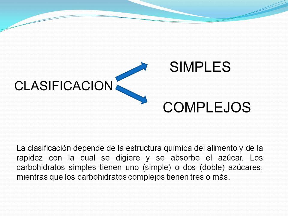 CLASIFICACION SIMPLES COMPLEJOS La clasificación depende de la estructura química del alimento y de la rapidez con la cual se digiere y se absorbe el