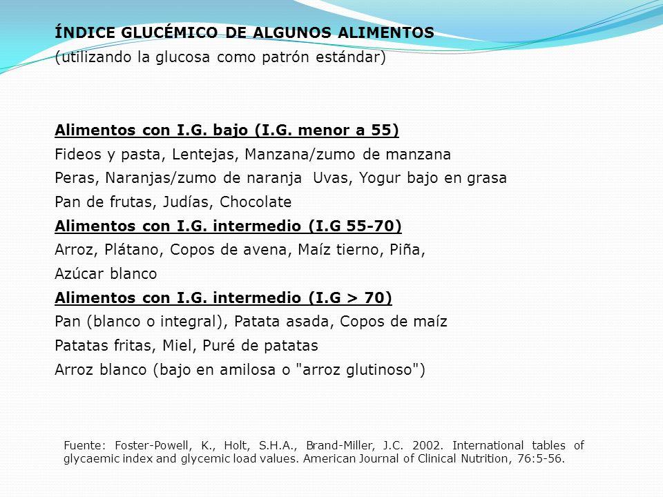 ÍNDICE GLUCÉMICO DE ALGUNOS ALIMENTOS (utilizando la glucosa como patrón estándar) Alimentos con I.G. bajo (I.G. menor a 55) Fideos y pasta, Lentejas,