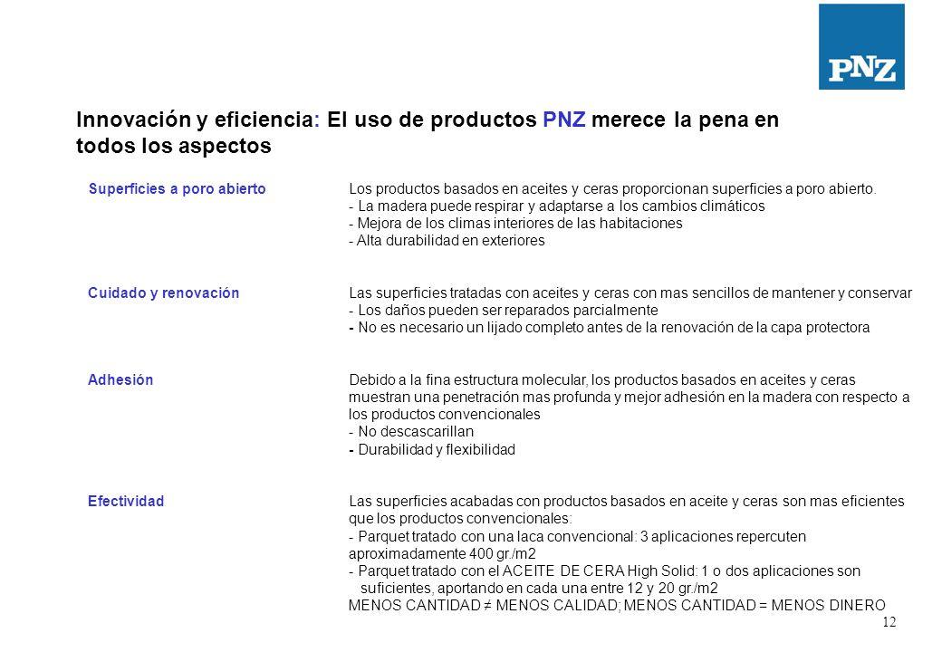 12 Innovación y eficiencia: El uso de productos PNZ merece la pena en todos los aspectos Superficies a poro abiertoLos productos basados en aceites y ceras proporcionan superficies a poro abierto.