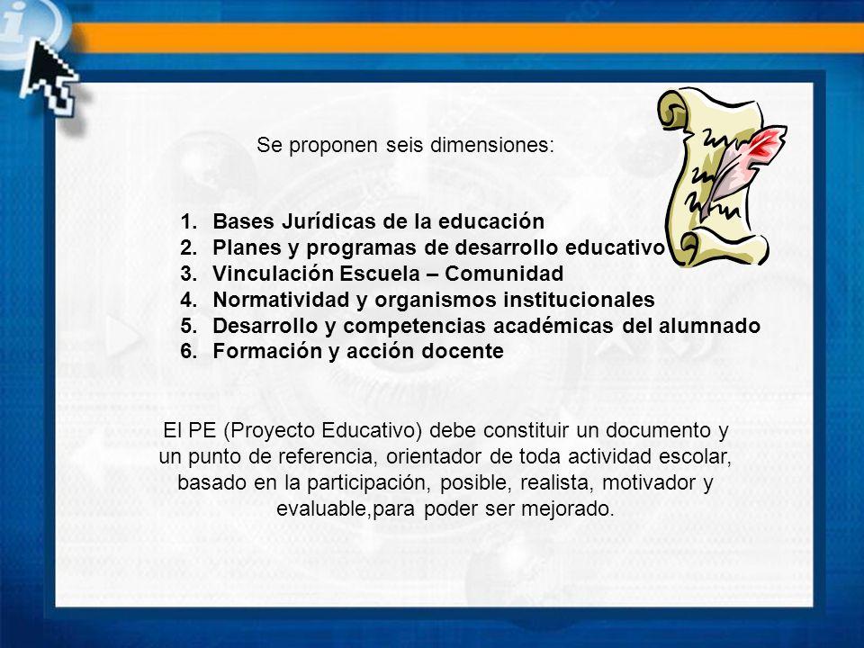 Se proponen seis dimensiones: 1.Bases Jurídicas de la educación 2.Planes y programas de desarrollo educativo 3.Vinculación Escuela – Comunidad 4.Norma