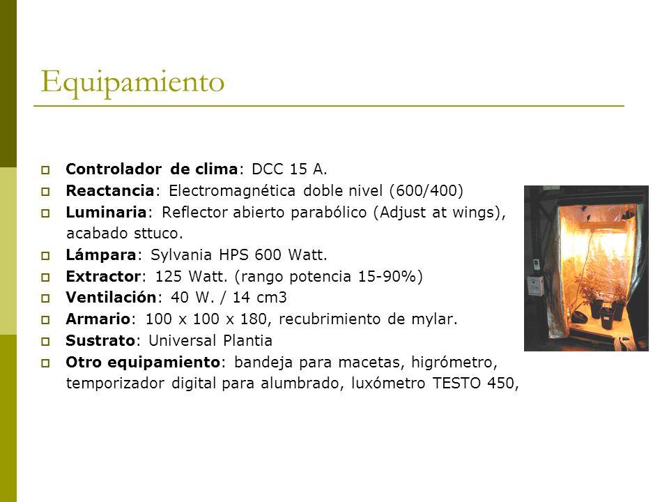 Parámetros luminotécnicos Altura al plano de trabajo: 1000 mm.