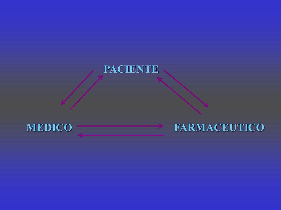 PACIENTE MEDICOFARMACEUTICO