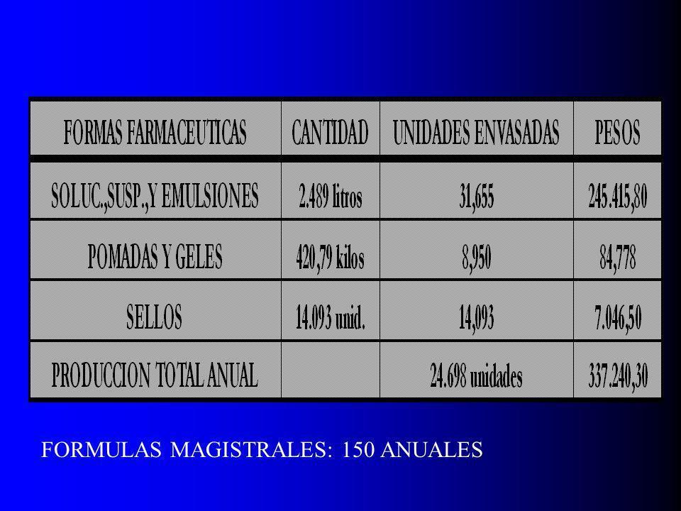 FORMULAS MAGISTRALES: 150 ANUALES