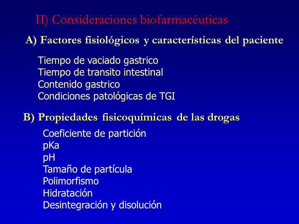 II) Consideraciones biofarmacéuticas B) Propiedades fisicoquímicas de las drogas Coeficiente de partición pKa pH Tamaño de partícula Polimorfismo Hidratación Desintegración y disolución A) Factores fisiológicos y características del paciente Tiempo de vaciado gastrico Tiempo de transito intestinal Contenido gastrico Condiciones patológicas de TGI