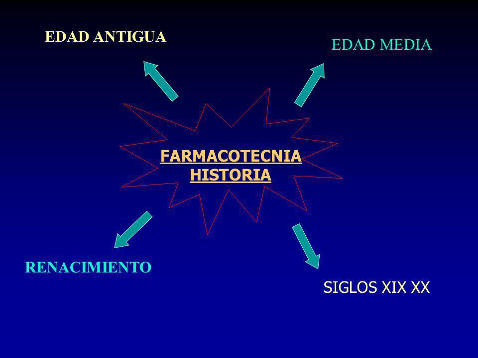 FARMACOTECNIA HISTORIA EDAD ANTIGUA EDAD MEDIA RENACIMIENTO SIGLOS XIX XX