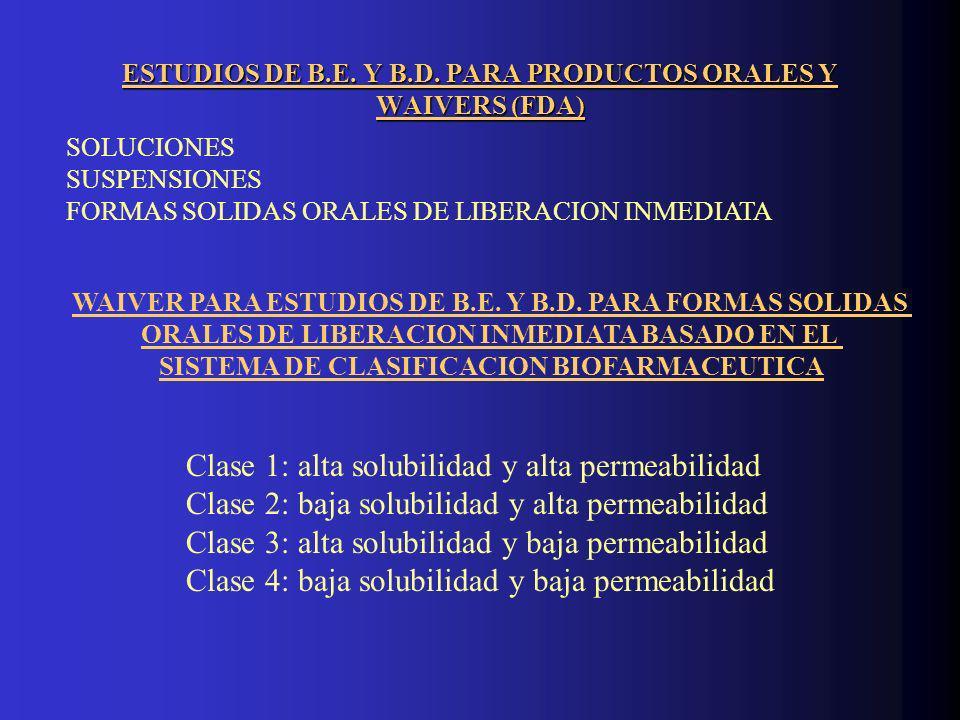 ESTUDIOS DE B.E. Y B.D.