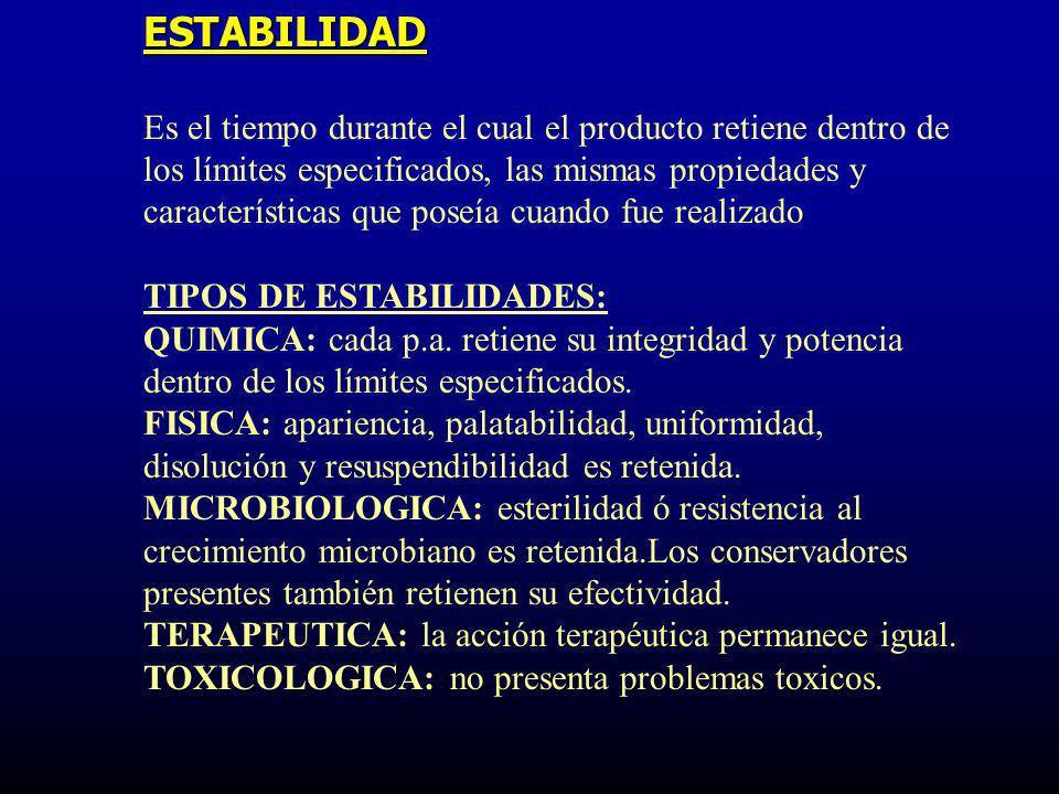 ESTABILIDAD Es el tiempo durante el cual el producto retiene dentro de los límites especificados, las mismas propiedades y características que poseía cuando fue realizado TIPOS DE ESTABILIDADES: QUIMICA: cada p.a.
