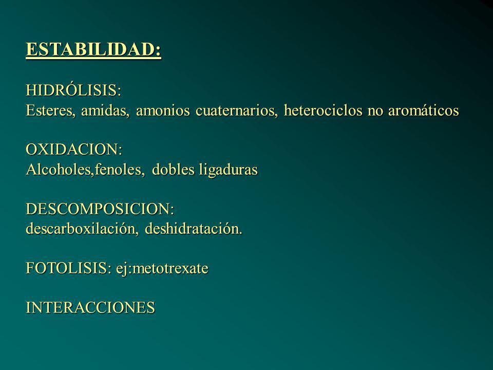 ESTABILIDAD:HIDRÓLISIS: Esteres, amidas, amonios cuaternarios, heterociclos no aromáticos OXIDACION: Alcoholes,fenoles, dobles ligaduras DESCOMPOSICION: descarboxilación, deshidratación.