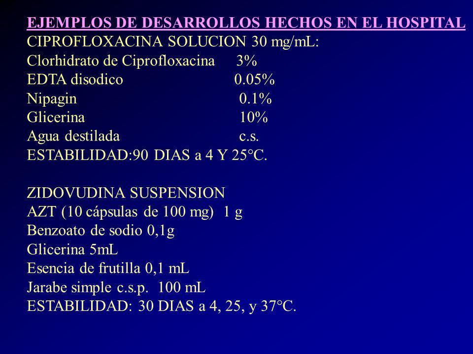 EJEMPLOS DE DESARROLLOS HECHOS EN EL HOSPITAL CIPROFLOXACINA SOLUCION 30 mg/mL: Clorhidrato de Ciprofloxacina 3% EDTA disodico 0.05% Nipagin 0.1% Glicerina 10% Agua destilada c.s.