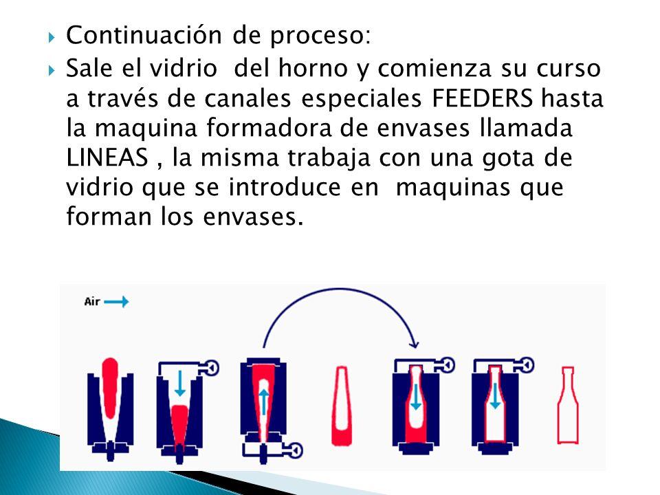 Continuación de proceso: Sale el vidrio del horno y comienza su curso a través de canales especiales FEEDERS hasta la maquina formadora de envases lla