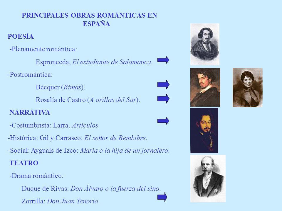 PRINCIPALES OBRAS ROMÁNTICAS EN ESPAÑA POESÍA -Plenamente romántica: Espronceda, El estudiante de Salamanca. -Postromántica: Bécquer (Rimas), Rosalía