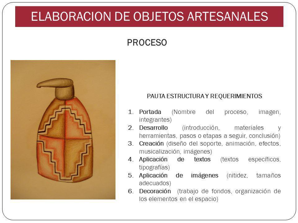 PROCESO PAUTA ESTRUCTURA Y REQUERIMIENTOS 1.Portada (Nombre del proceso, imagen, integrantes) 2.Desarrollo (introducción, materiales y herramientas, p