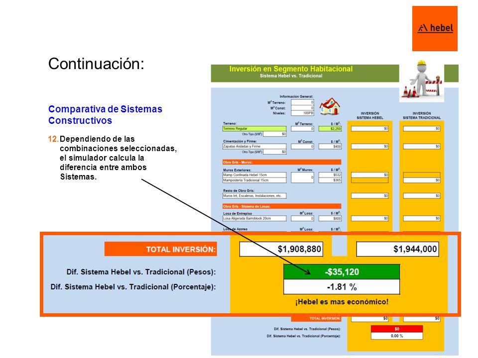 Distribución 6 Gracias! Ventas · Xella Mexicana, S.A. de C.V. ·
