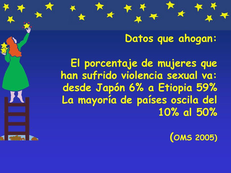Datos que ahogan: El porcentaje de mujeres que han sufrido violencia sexual va: desde Japón 6% a Etiopia 59% La mayoría de países oscila del 10% al 50% ( OMS 2005)